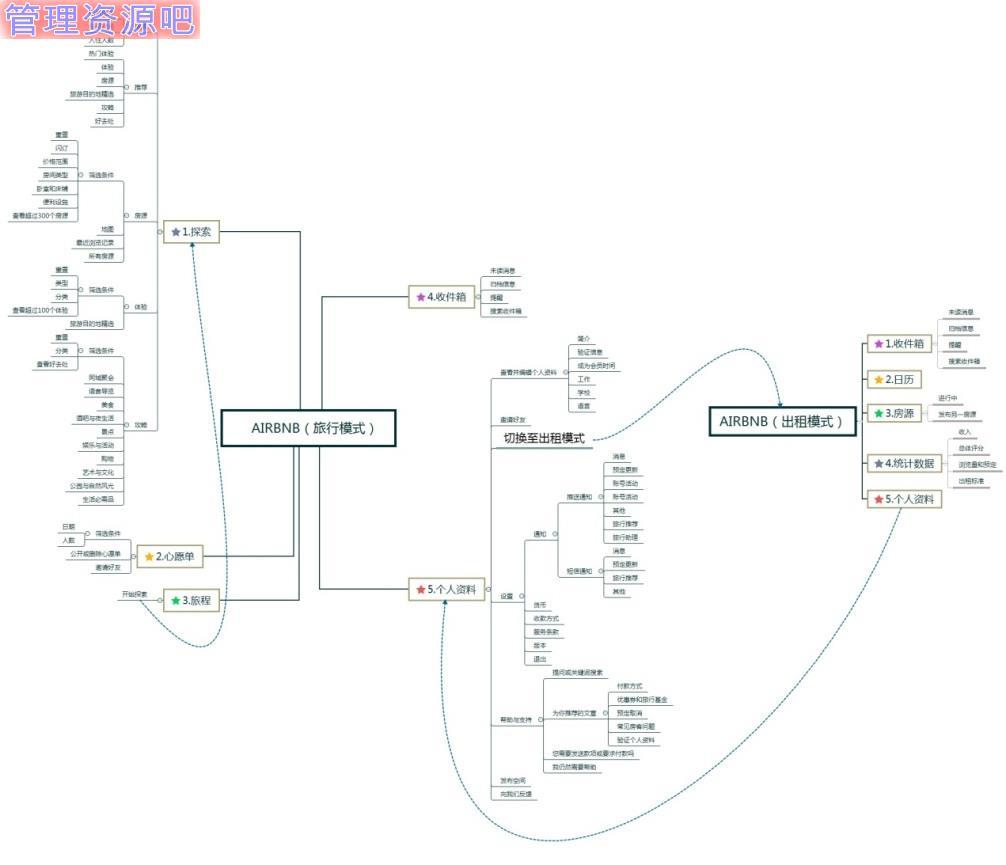 1. 产品功能结构图