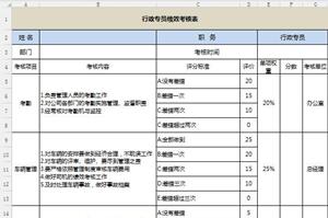 中小企业行政专员绩效考核表
