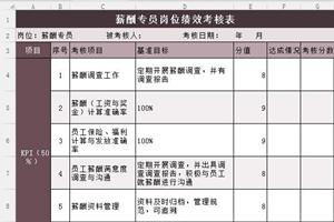 薪酬专员绩效考核表