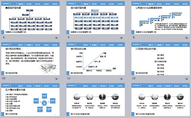蓝色年度企业内部培训工作计划ppt模板