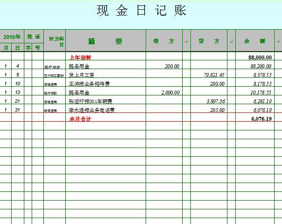日记账格式模板.xls