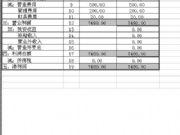 利润表Excel模板