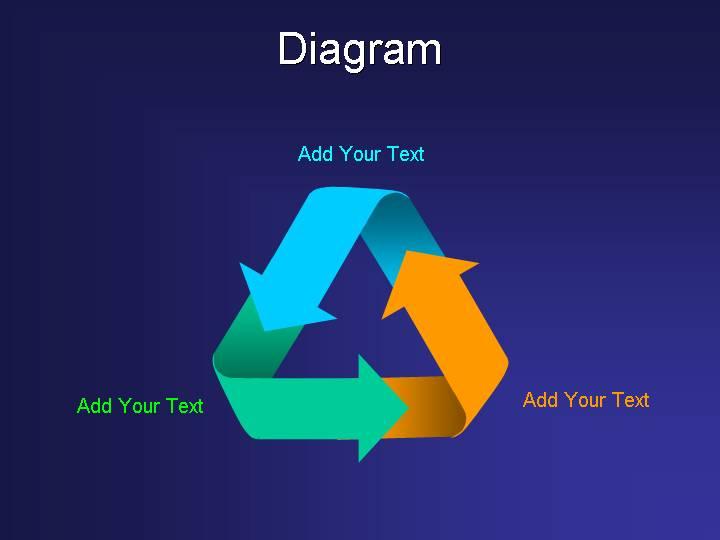 三角形循环箭头ppt图表素材