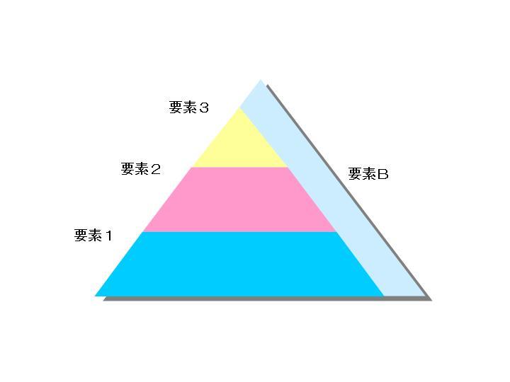 金字塔结构ppt图表素材