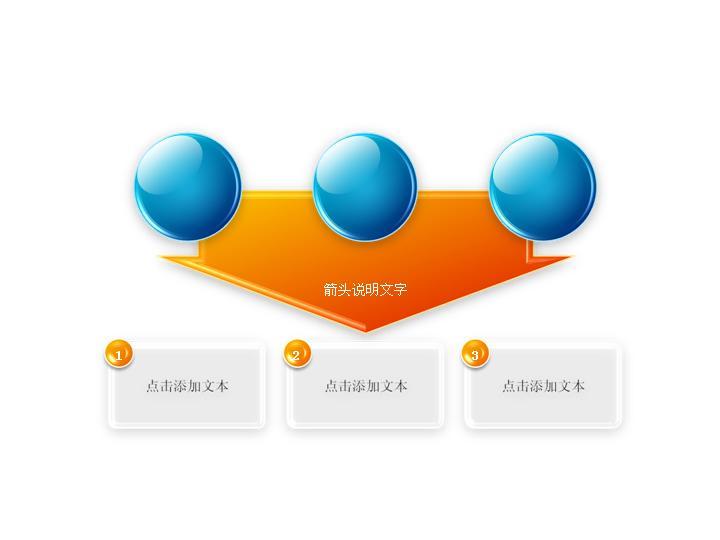 管理资料 ppt模板 图表素材 大箭头流程图ppt关系图模板  类型: 图表
