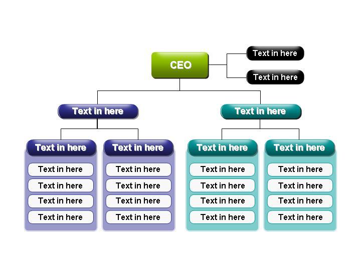 簡潔的公司組織結構圖ppt圖表素材