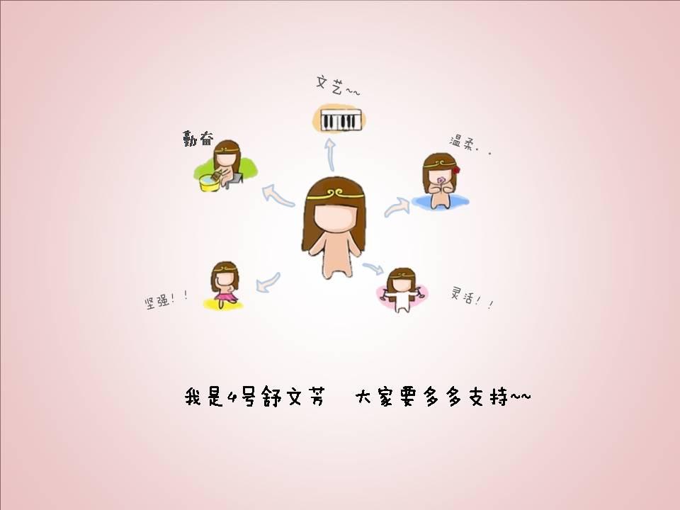 q版卡通女生自我介绍ppt模板图片