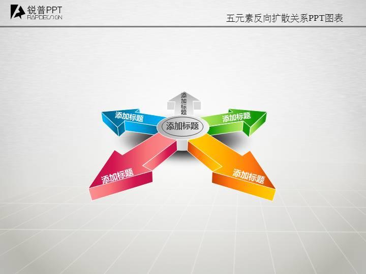 ppt模板 ppt图表素材 五元素反向扩散关系ppt图表  类别:ppt图表素材