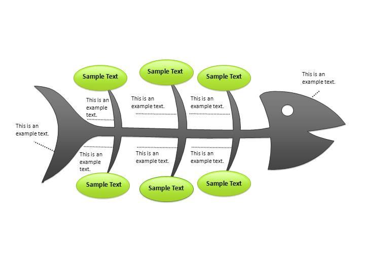 精美鱼骨结构图ppt图表下载